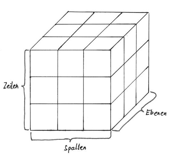 arraycube-1