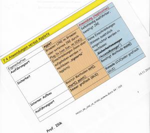 nitt-gritty details: Applet vs. Applikation