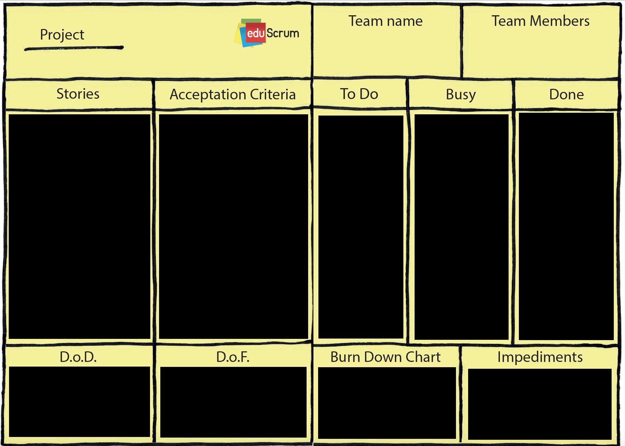 eduSCRUM-Board