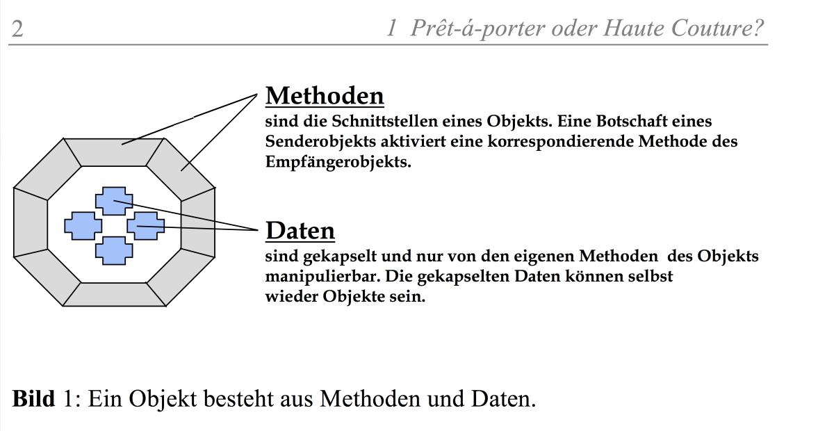 Klasse = Daten + Methoden