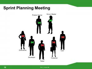 1.Block Prog_2 als Sprint-Planning-Meeting verstanden